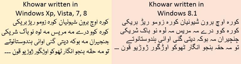 Roman Khowar on Alphabet Q